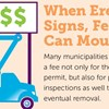 Sign Permits & Regulations - Applied by Many Municipalities to Both New and Temporary Signage.
