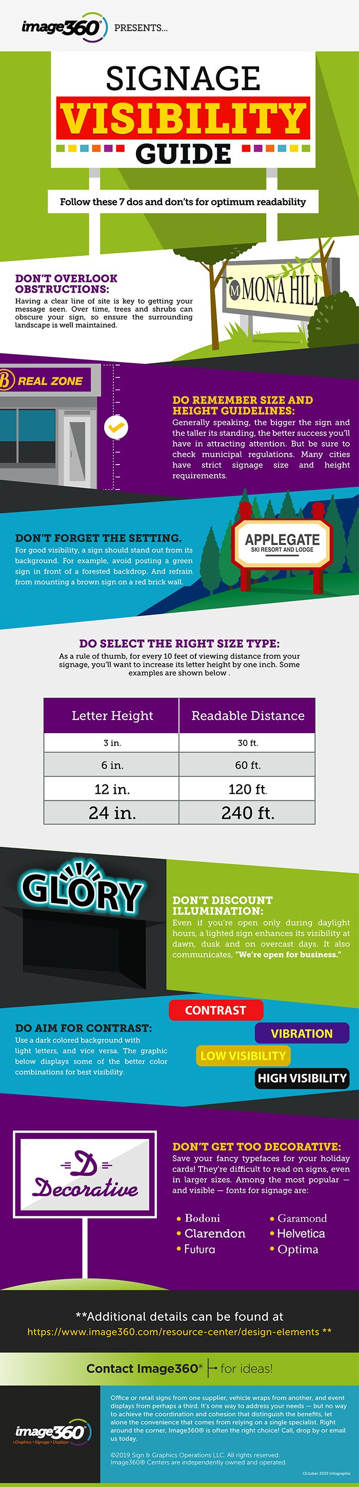 Image360 Infographic Signage Visibility Guide